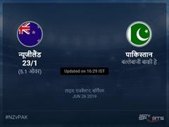 न्यूजीलैंड बनाम पाकिस्तान लाइव स्कोर, ओवर 1 से 5 लेटेस्ट क्रिकेट स्कोर अपडेट