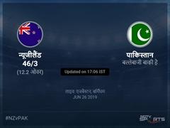 पाकिस्तान बनाम न्यूजीलैंड लाइव स्कोर, ओवर 11 से 15 लेटेस्ट क्रिकेट स्कोर अपडेट