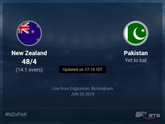 New Zealand vs Pakistan Live Score, Over 11 to 15 Latest Cricket Score, Updates