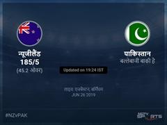 पाकिस्तान बनाम न्यूजीलैंड लाइव स्कोर, ओवर 41 से 45 लेटेस्ट क्रिकेट स्कोर अपडेट
