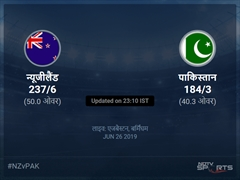 पाकिस्तान बनाम न्यूजीलैंड लाइव स्कोर, ओवर 36 से 40 लेटेस्ट क्रिकेट स्कोर अपडेट
