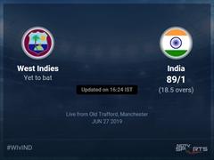 West Indies vs India Live Score, Over 16 to 20 Latest Cricket Score, Updates