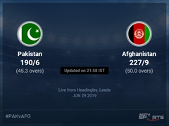 Afghanistan vs Pakistan Live Score, Over 41 to 45 Latest Cricket Score, Updates
