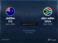 दक्षिण अफ्रीका बनाम ऑस्ट्रेलिया लाइव स्कोर, ओवर 46 से 50 लेटेस्ट क्रिकेट स्कोर अपडेट