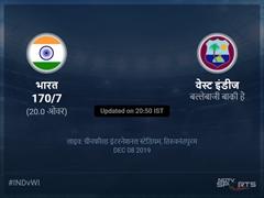 वेस्ट इंडीज बनाम भारत लाइव स्कोर, ओवर 16 से 20 लेटेस्ट क्रिकेट स्कोर अपडेट