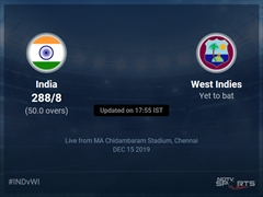 West Indies vs India Live Score, Over 46 to 50 Latest Cricket Score, Updates