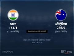 भारत बनाम ऑस्ट्रेलिया लाइव स्कोर, ओवर 26 से 30 लेटेस्ट क्रिकेट स्कोर अपडेट