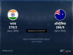 ऑस्ट्रेलिया बनाम भारत लाइव स्कोर, ओवर 41 से 45 लेटेस्ट क्रिकेट स्कोर अपडेट
