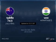 न्यूज़ीलैंड बनाम भारत लाइव स्कोर, ओवर 6 से 10 लेटेस्ट क्रिकेट स्कोर अपडेट