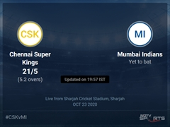 Chennai Super Kings vs Mumbai Indians Live Score Ball by Ball, IPL 2020 Live Cricket Score Of Today's Match on NDTV Sports