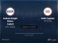 Kolkata Knight Riders vs Delhi Capitals: IPL 2020 Live Cricket Score, Live Score Of Today's Match on NDTV Sports