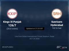 Kings XI Punjab vs Sunrisers Hyderabad Live Score Ball by Ball, IPL 2020 Live Cricket Score Of Today's Match on NDTV Sports