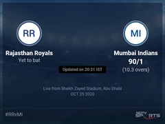 Rajasthan Royals vs Mumbai Indians Live Score Ball by Ball, IPL 2020 Live Cricket Score Of Today's Match on NDTV Sports