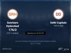 Sunrisers Hyderabad vs Delhi Capitals Live Score Ball by Ball, IPL 2020 Live Cricket Score Of Today's Match on NDTV Sports