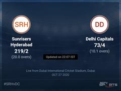 Sunrisers Hyderabad vs Delhi Capitals: IPL 2020 Live Cricket Score, Live Score Of Today's Match on NDTV Sports