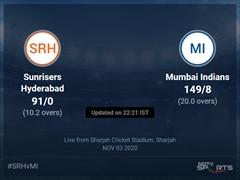 Sunrisers Hyderabad vs Mumbai Indians Live Score Ball by Ball, IPL 2020 Live Cricket Score Of Today's Match on NDTV Sports