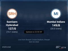 Sunrisers Hyderabad vs Mumbai Indians: IPL 2020 Live Cricket Score, Live Score Of Today's Match on NDTV Sports