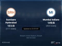 Sunrisers Hyderabad vs Mumbai Indians Live Score Ball by Ball, IPL 2020 Live Cricket Score Of Today's Match on NDTV Sports