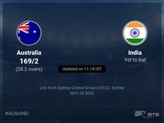 Australia vs India: Australia vs India 2020-21 Live Cricket Score, Live Score Of Today's Match on NDTV Sports