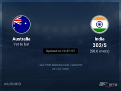 Australia vs India: Australia vs India 2020-21 Live Cricket Score, Live Score Of Today's Match on NDTV Sports