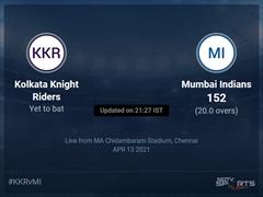 Kolkata Knight Riders vs Mumbai Indians Live Score Ball by Ball, IPL 2021 Live Cricket Score Of Today's Match on NDTV Sports