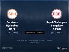 Sunrisers Hyderabad vs Royal Challengers Bangalore Live Score Ball by Ball, IPL 2021 Live Cricket Score Of Today's Match on NDTV Sports