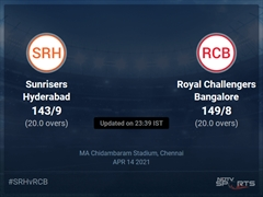 Sunrisers Hyderabad vs Royal Challengers Bangalore: IPL 2021 Live Cricket Score, Live Score Of Today's Match on NDTV Sports