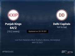 Punjab Kings vs Delhi Capitals Live Score Ball by Ball, IPL 2021 Live Cricket Score Of Today's Match on NDTV Sports