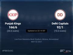Punjab Kings vs Delhi Capitals: IPL 2021 Live Cricket Score, Live Score Of Today's Match on NDTV Sports