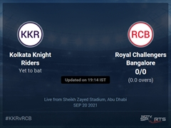 Kolkata Knight Riders vs Royal Challengers Bangalore: IPL 2021 Live Cricket Score, Live Score Of Today's Match on NDTV Sports