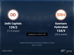 Delhi Capitals vs Sunrisers Hyderabad: IPL 2021 Live Cricket Score, Live Score Of Today's Match on NDTV Sports