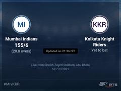 Mumbai Indians vs Kolkata Knight Riders: IPL 2021 Live Cricket Score, Live Score Of Today's Match on NDTV Sports
