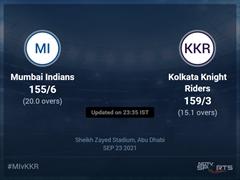 Mumbai Indians vs Kolkata Knight Riders Live Score Ball by Ball, IPL 2021 Live Cricket Score Of Today's Match on NDTV Sports