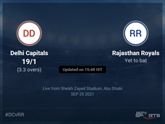 Delhi Capitals vs Rajasthan Royals Live Score Ball by Ball, IPL 2021 Live Cricket Score Of Today's Match on NDTV Sports