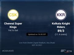 Chennai Super Kings vs Kolkata Knight Riders: IPL 2021 Live Cricket Score, Live Score Of Today's Match on NDTV Sports