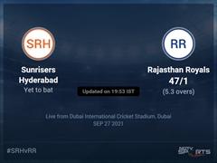 Sunrisers Hyderabad vs Rajasthan Royals: IPL 2021 Live Cricket Score, Live Score Of Today's Match on NDTV Sports