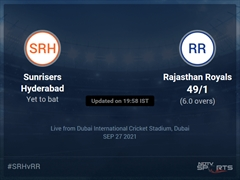 Sunrisers Hyderabad vs Rajasthan Royals Live Score Ball by Ball, IPL 2021 Live Cricket Score Of Today's Match on NDTV Sports