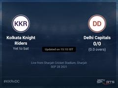 Kolkata Knight Riders vs Delhi Capitals Live Score Ball by Ball, IPL 2021 Live Cricket Score Of Today's Match on NDTV Sports