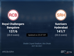 Royal Challengers Bangalore vs Sunrisers Hyderabad Live Score Ball by Ball, IPL 2021 Live Cricket Score Of Today's Match on NDTV Sports