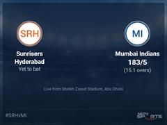 Sunrisers Hyderabad vs Mumbai Indians: IPL 2021 Live Cricket Score, Live Score Of Today's Match on NDTV Sports