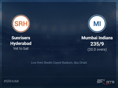 Sunrisers Hyderabad vs Mumbai Indians Live Score Ball by Ball, IPL 2021 Live Cricket Score Of Today's Match on NDTV Sports