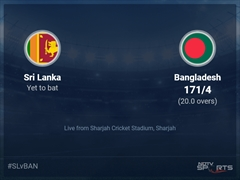Sri Lanka vs Bangladesh: ICC T20 World Cup 2021 Live Cricket Score, Live Score Of Today's Match on NDTV Sports