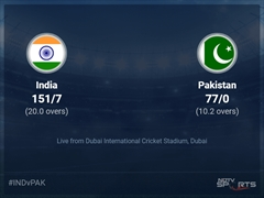 India vs Pakistan Live Score Ball by Ball, ICC T20 World Cup 2021 Live Cricket Score Of Today's Match on NDTV Sports