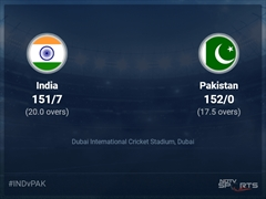 India vs Pakistan: ICC T20 World Cup 2021 Live Cricket Score, Live Score Of Today's Match on NDTV Sports