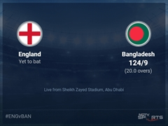 England vs Bangladesh Live Score Ball by Ball, ICC T20 World Cup 2021 Live Cricket Score Of Today's Match on NDTV Sports
