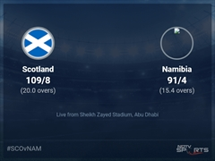 Scotland vs Namibia Live Score Ball by Ball, ICC T20 World Cup 2021 Live Cricket Score Of Today's Match on NDTV Sports