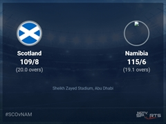 Scotland vs Namibia: ICC T20 World Cup 2021 Live Cricket Score, Live Score Of Today's Match on NDTV Sports