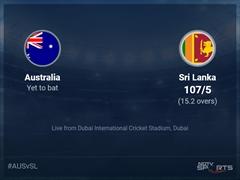 Australia vs Sri Lanka: ICC T20 World Cup 2021 Live Cricket Score, Live Score Of Today's Match on NDTV Sports