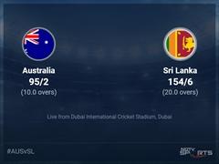 Australia vs Sri Lanka Live Score Ball by Ball, ICC T20 World Cup 2021 Live Cricket Score Of Today's Match on NDTV Sports