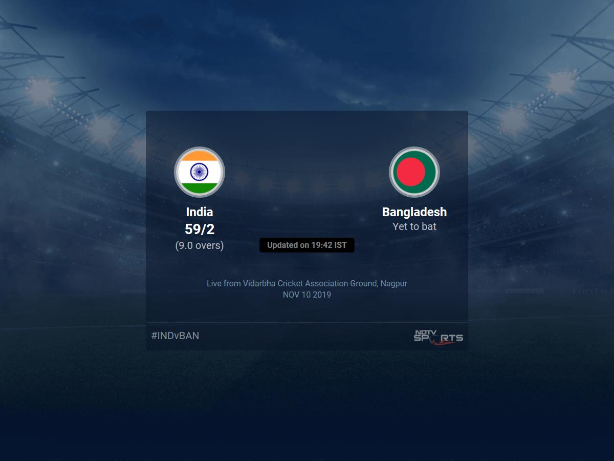 Bangladesh vs India Live Score, Over 6 to 10 Latest Cricket Score, Updates